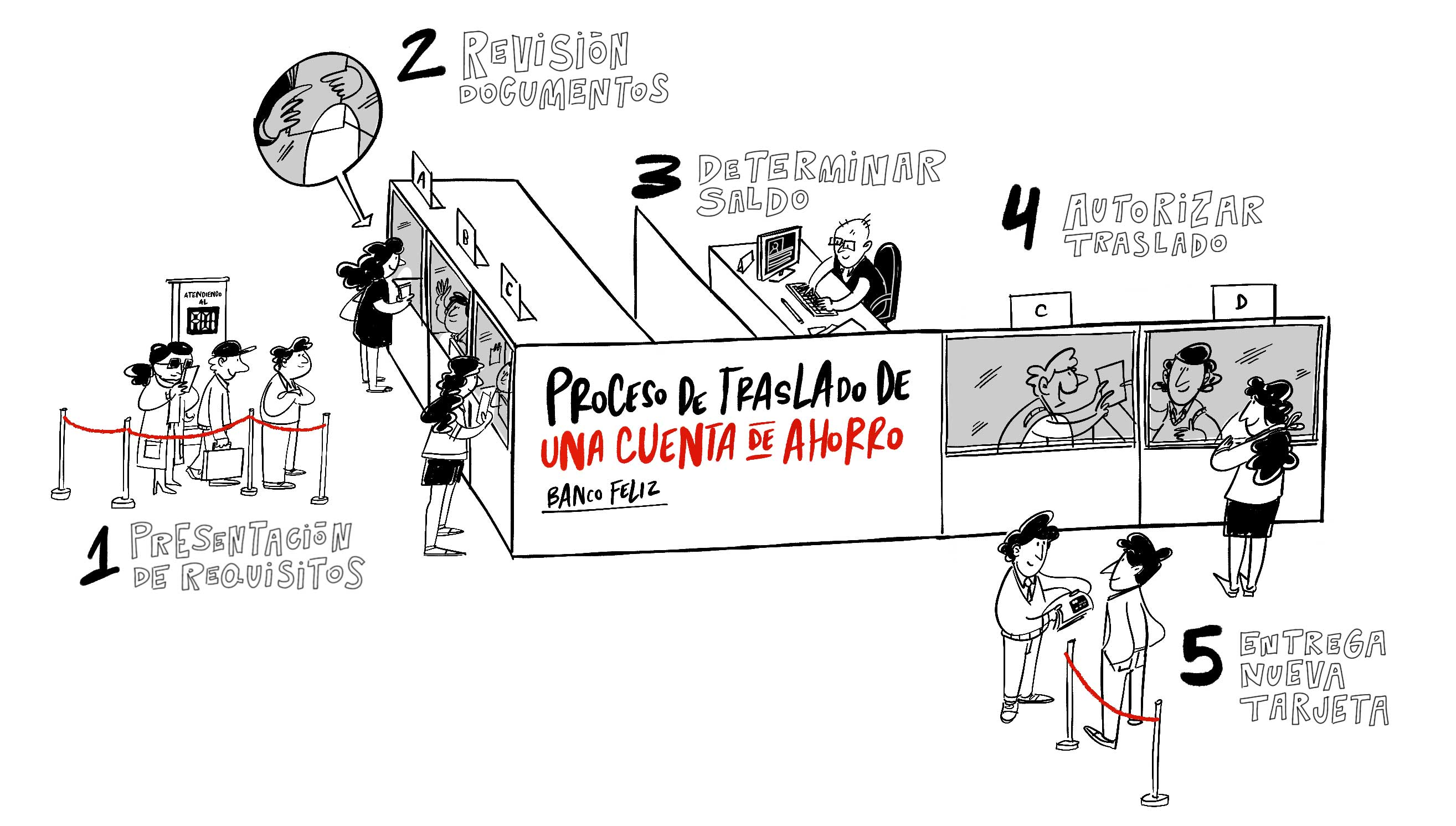 Visual storytelling | storytelling visual | ilustración digital | contar historias visualmente